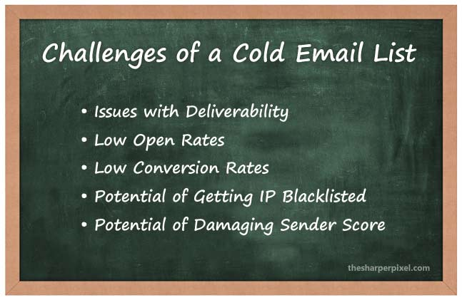 cold email list